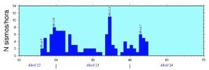 sismo-22-abril-imagen-version-3